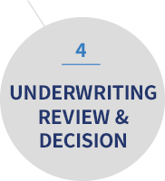 4 | UNDERWRITING REVIEW & DECISION